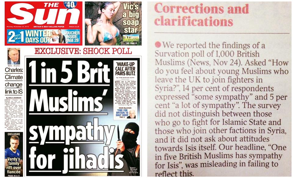 Corrections & Clarification were published later, not as a front page headline though.